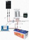 Solárne ostrovné zostavy 12V