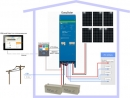 Produkty Victron energy